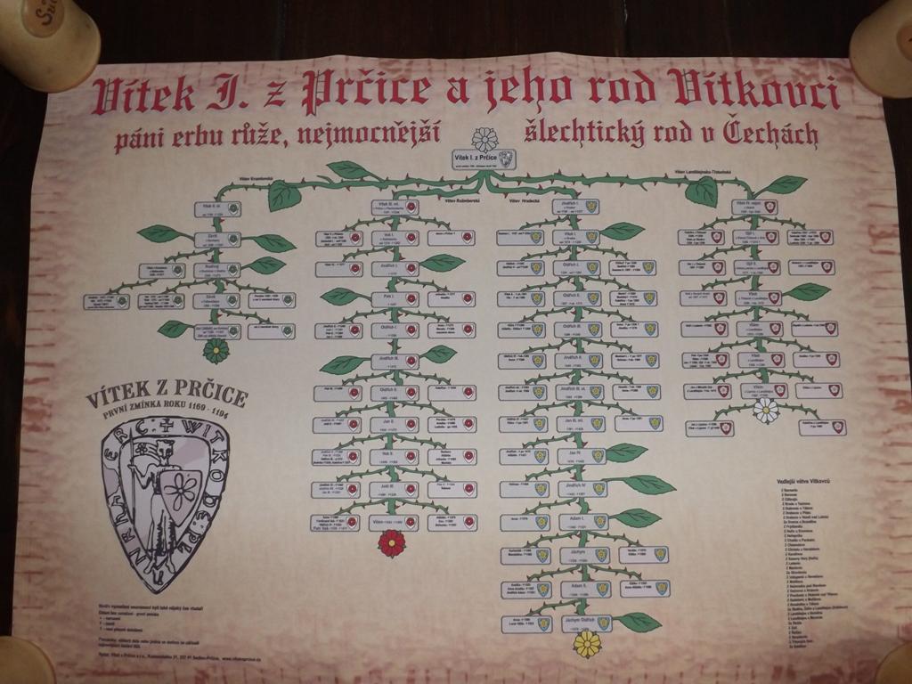 Rodokmen Vítkovcù - zvìtšit obrázek